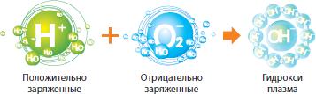 aeronik_cold_plasma_3