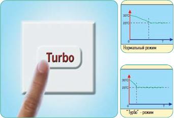 gc_turbo