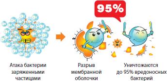 aeronik_cold_plasma_4