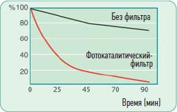 gc_photocatalytic2